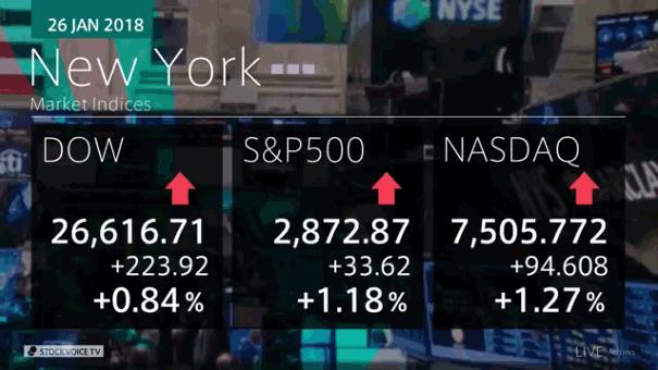 26日金のニューヨーク市場
