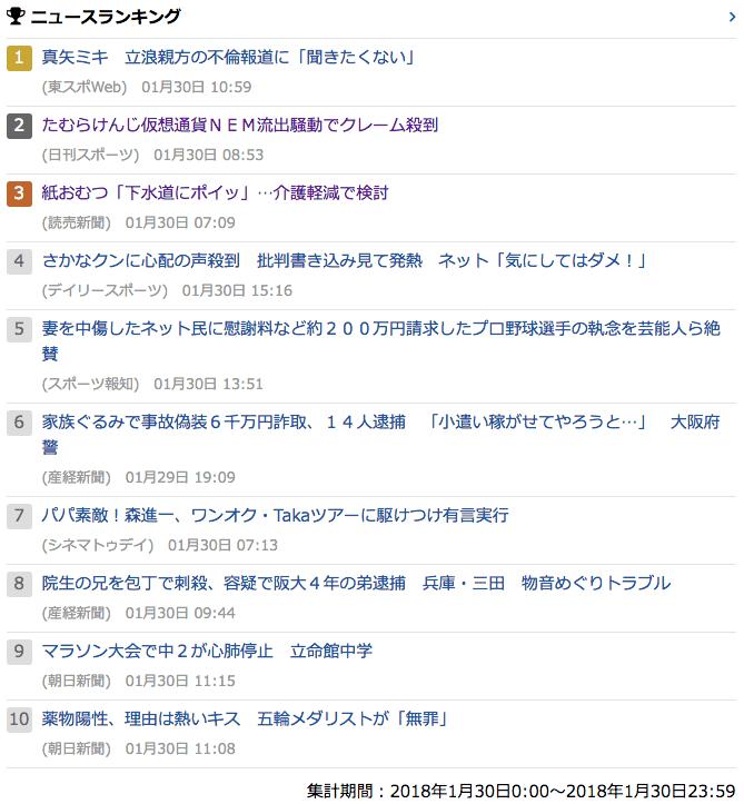2018-01-30_火_gooランキング