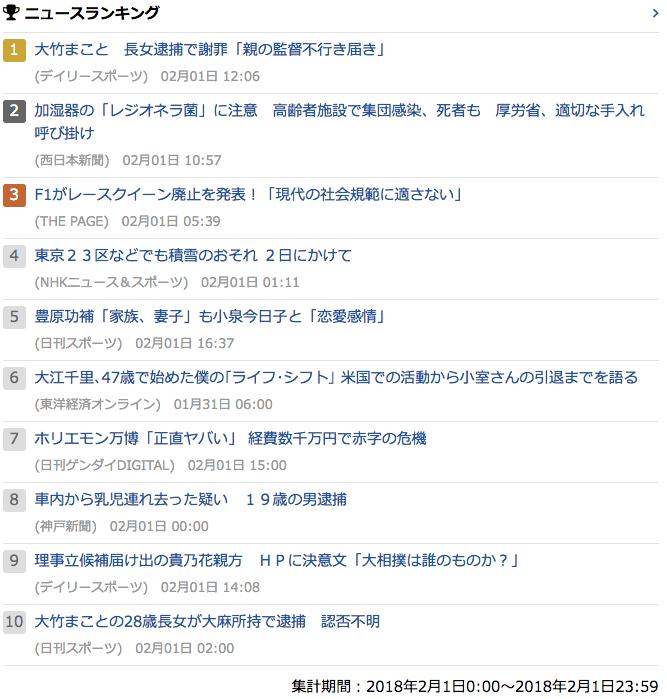 2018-02-01_木_gooランキング