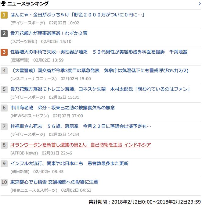 2018-02-02_金_gooランキング