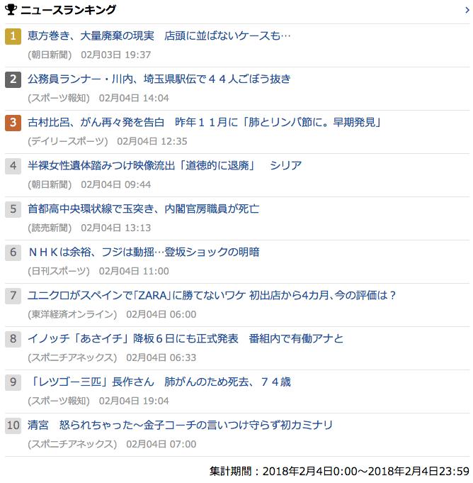 2018-02-04_日_gooランキング