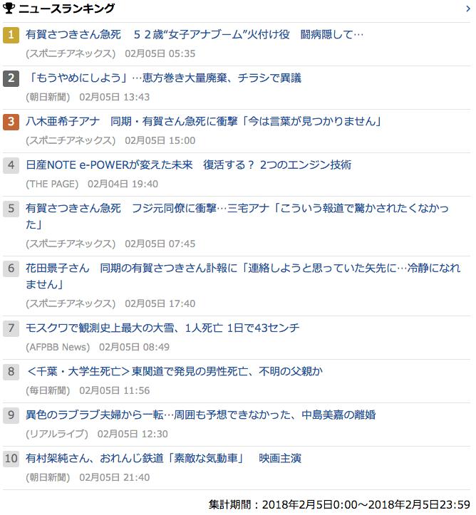 2018-02-05_月_gooランキング