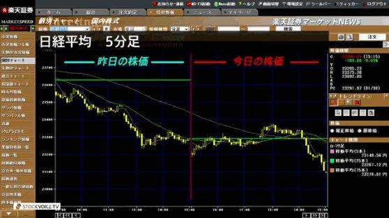 1月31日_大引け楽天NEWS01