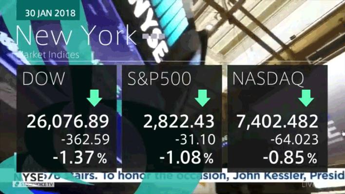 1月31日_昨夜のニューヨーク市場