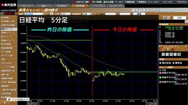 1月31日_前引け楽天NEWS02