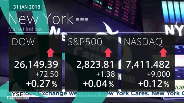 2月1日_昨夜のニューヨーク市場ダウ平均株価_WM01