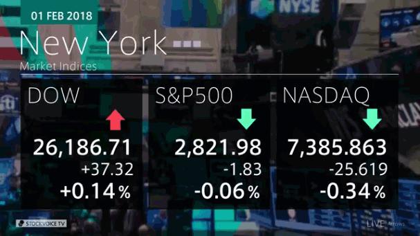 2月2日_昨夜のニューヨーク市場