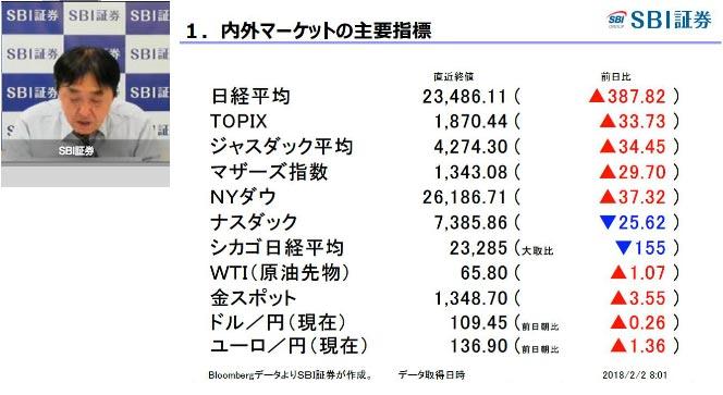 2日_SBI証券モーニングレポート01