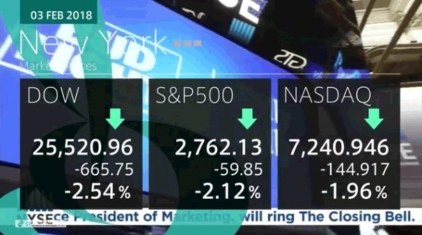2月5日_先週末のニューヨーク市場