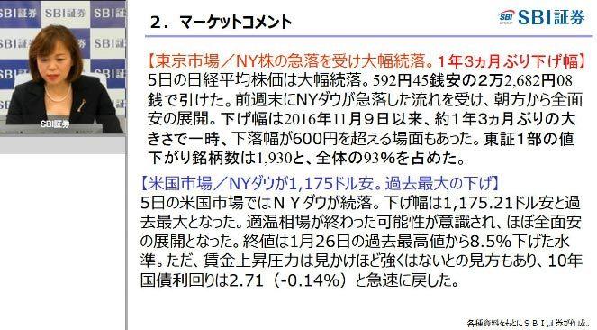 2月6日_SBIモーニングレポート02
