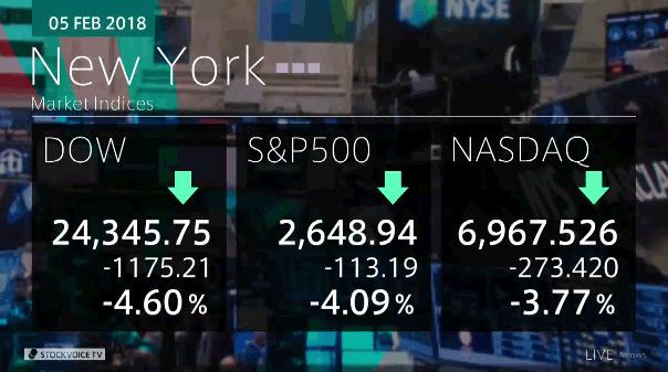 2月6日_昨夜のニューヨーク市場