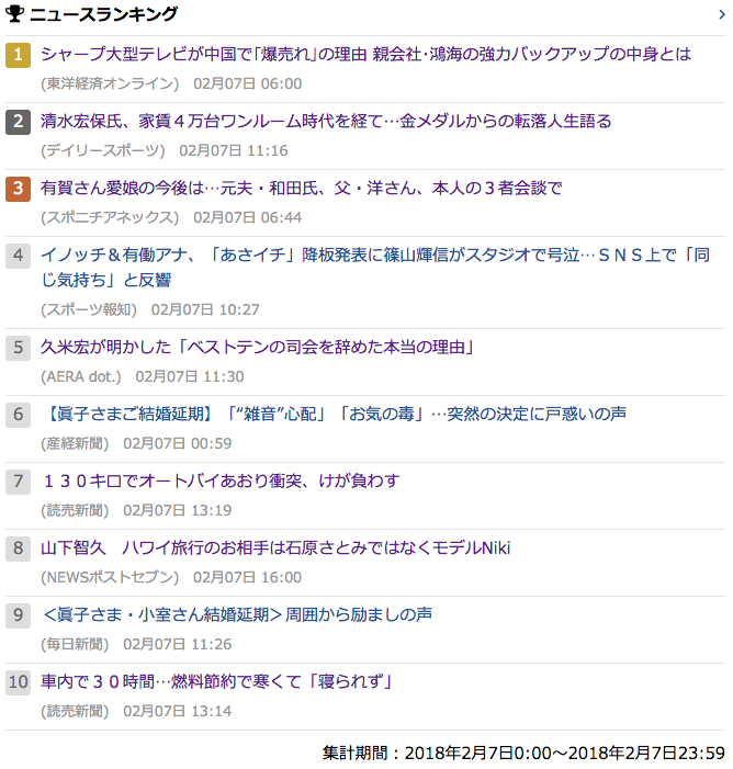 2018-02-07_水_gooランキング