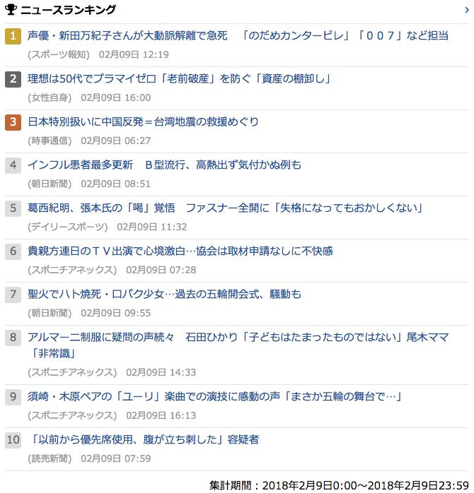 2018-02-09_金_gooランキング