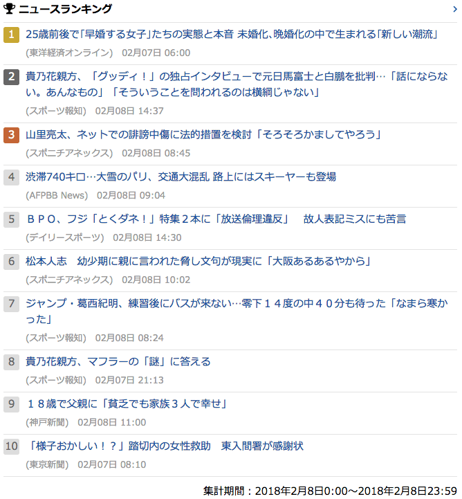 2018-02-08_木_gooランキング
