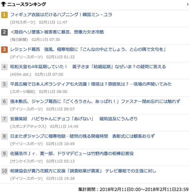 2018-02-11_日_gooランキング