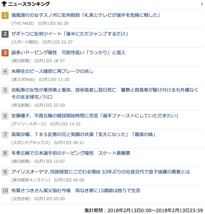 2018-02-13_火_gooランキング