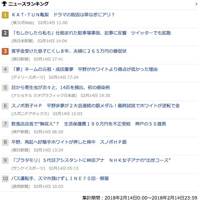 2018-02-14_水_gooランキング