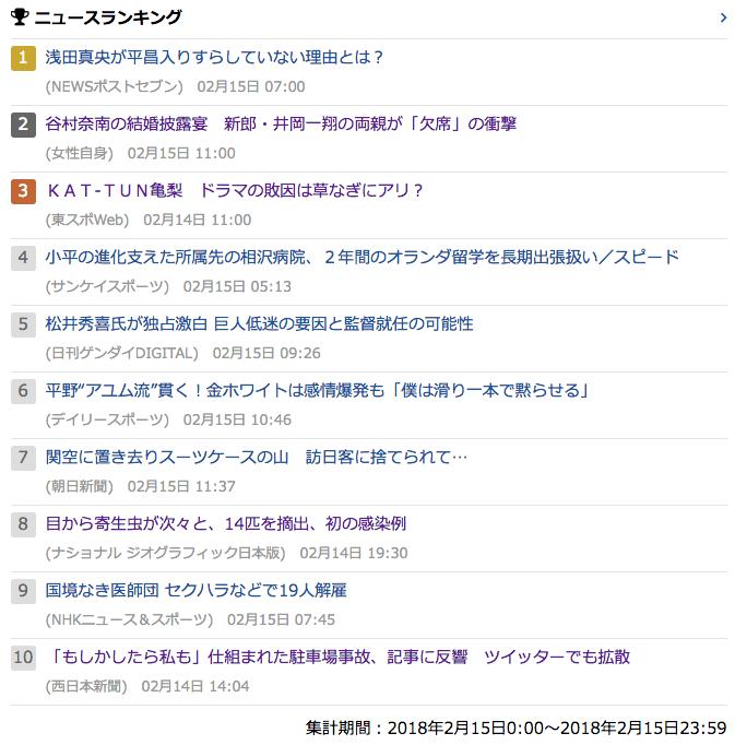 2018-02-15_木_gooランキング