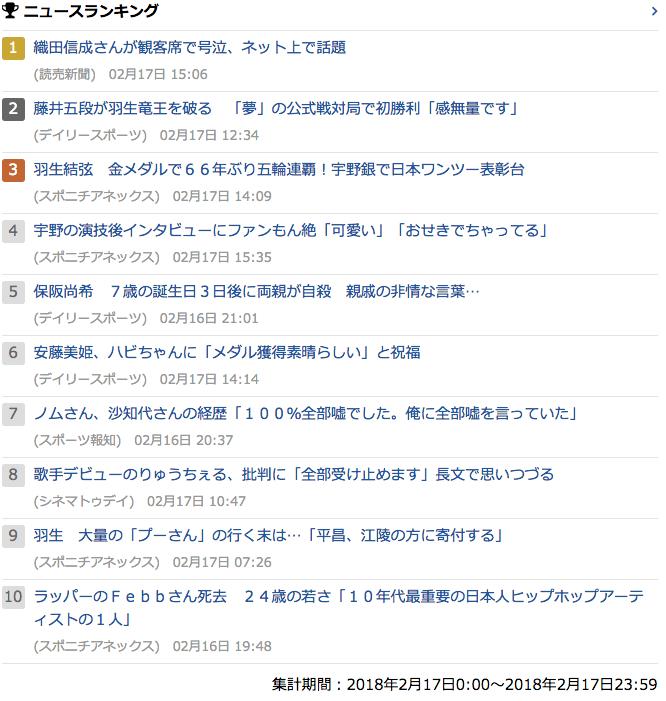 2018-02-17_土_gooランキング