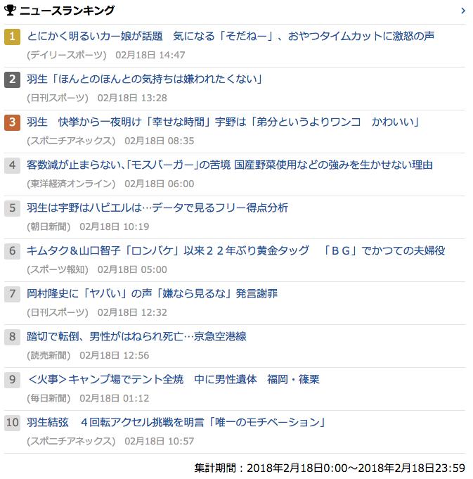 2018-02-18_日_gooランキング