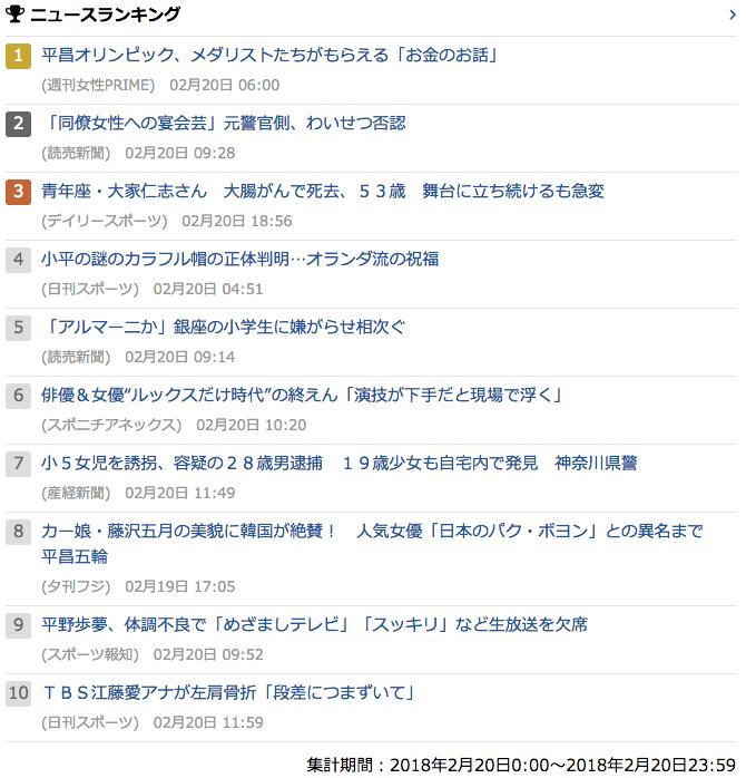 2018-02-20_火_gooランキング