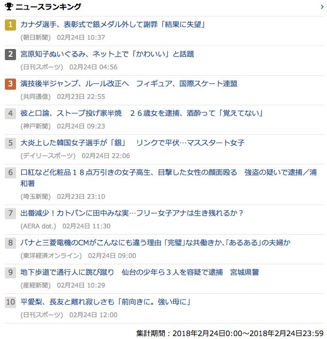 2018-02-24_土_gooランキング
