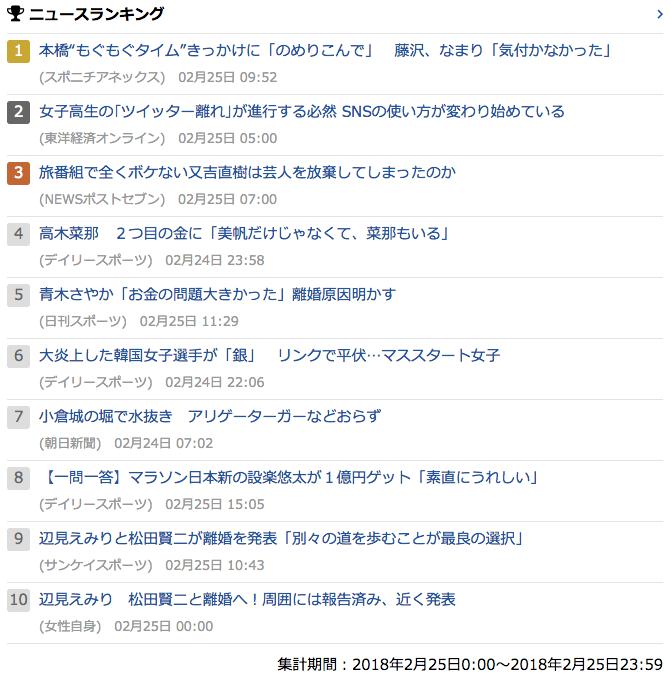 2018-02-25_日_gooランキング