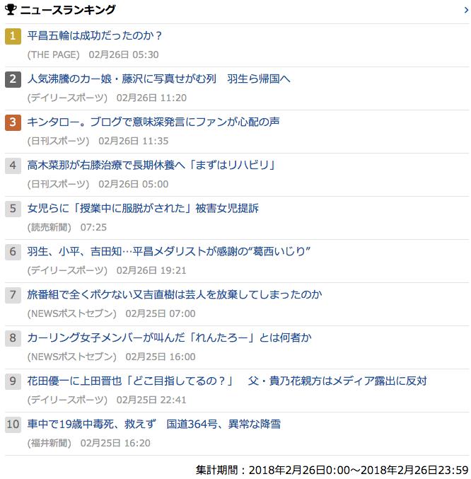 2018-02-26_月_gooランキング
