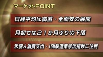 3月01日_東京マーケット大引け01