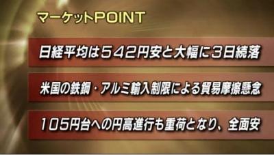 3月02日_東京マーケット大引け01