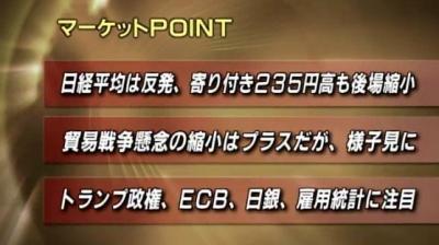 3月08日_東京マーケット大引け01