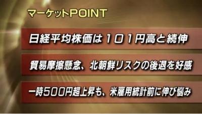 3月09日_東京マーケット大引け01