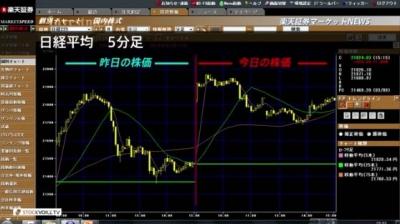 2018_0312C_楽天証券大引け01
