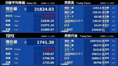 2018_0312D_楽天証券大引け02