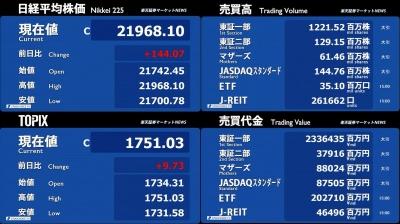 2018_0313D_楽天証券大引け02