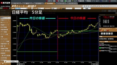 2018_0313C_楽天証券大引け01