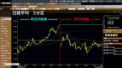 2018_0314C_楽天証券大引け01