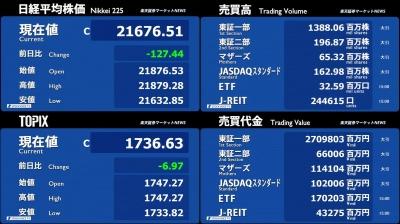 2018_0316D_楽天証券大引け02