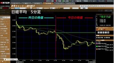2018_0319C_楽天証券大引け01