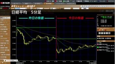 2018_0320C_楽天証券大引け01