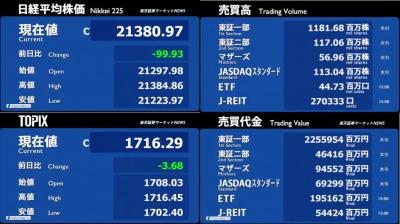 2018_0320D_楽天証券大引け02