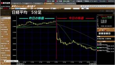 2018_0323C_楽天証券大引け01