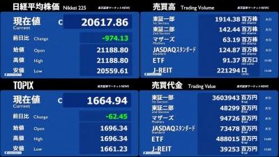 2018_0323D_楽天証券大引け02