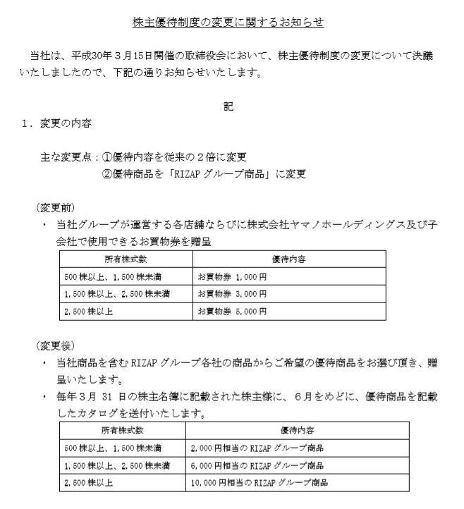 堀田優待変更も・・・