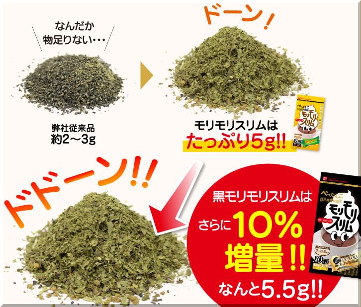 黒モリモリスリム 茶葉の量比較
