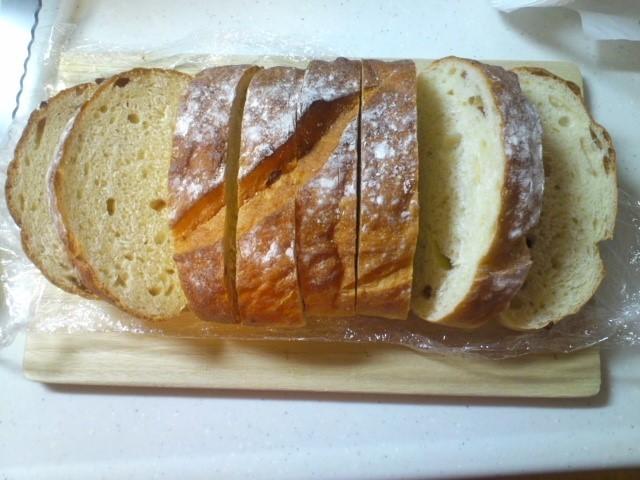 チッチのパン