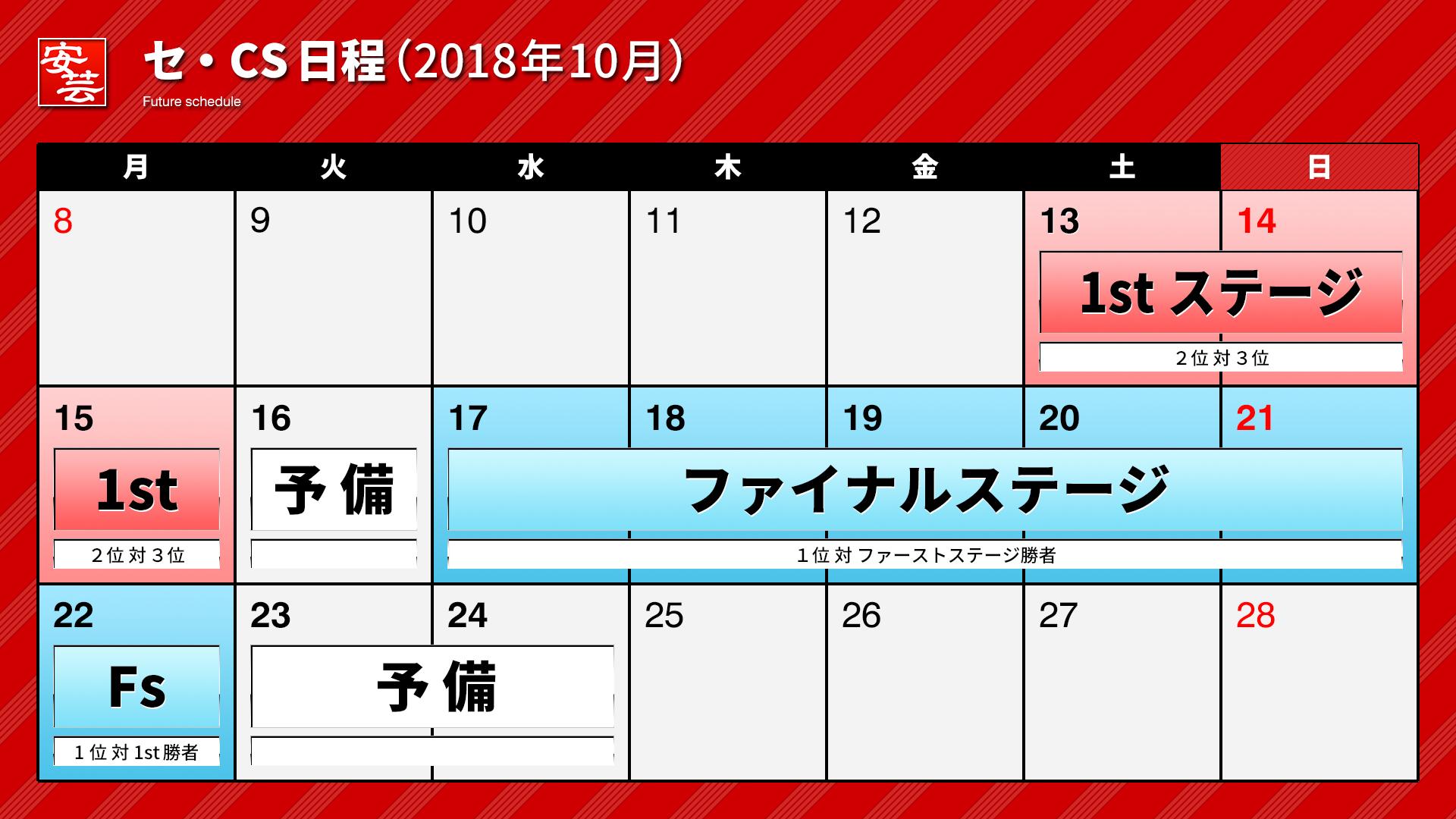 【プロ野球】セCSの日程が発表/昨季は「泥んこ野球」などで ...