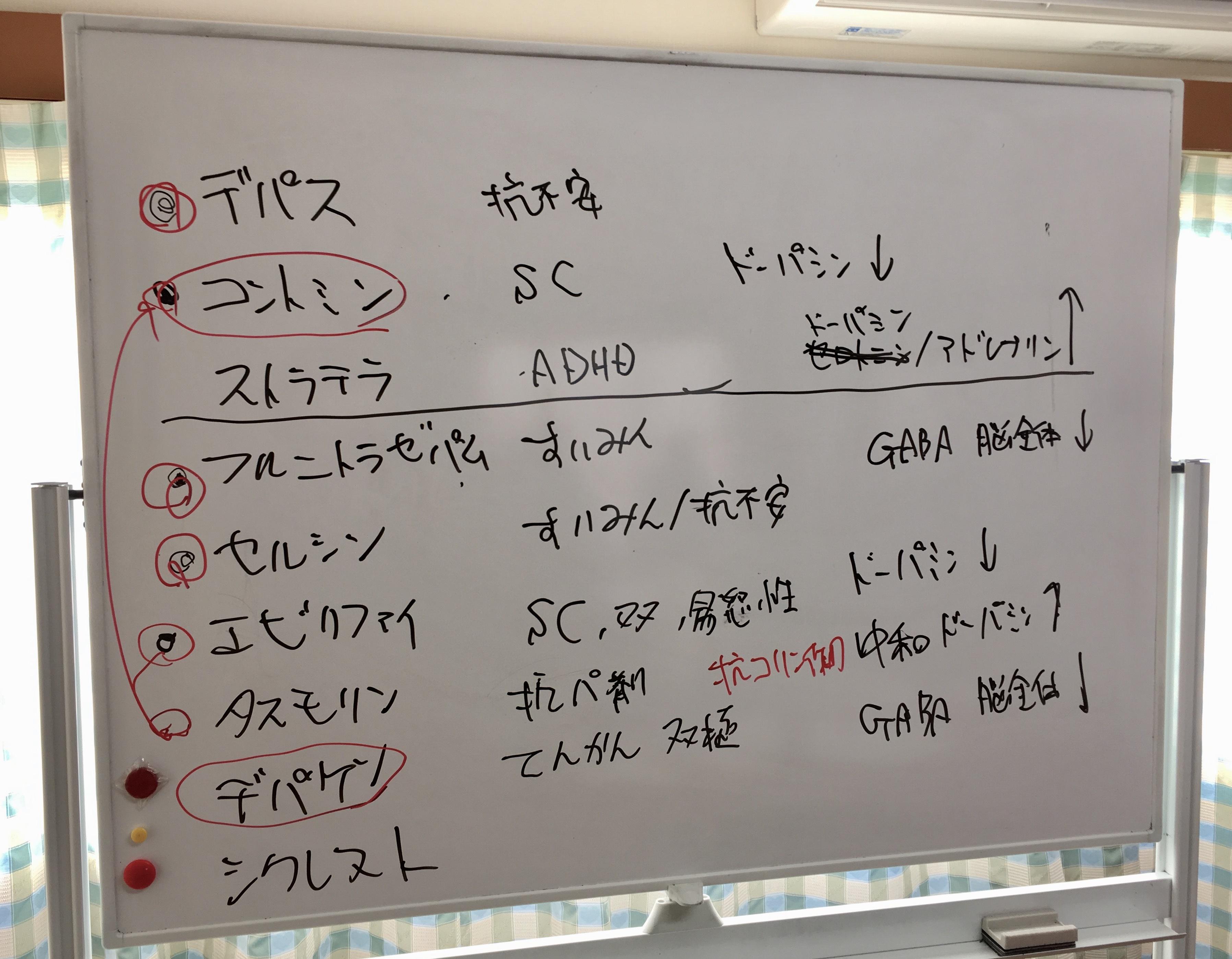 2018.2.8 サー船 Tさん処方分析