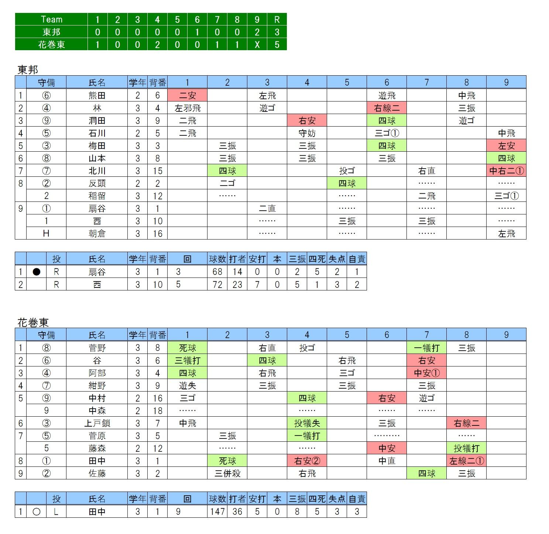 20180326東邦×花巻東