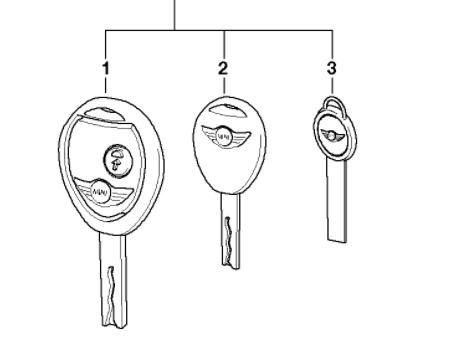 zenki_minicooper_key.jpg